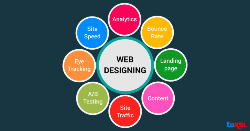web_designing Online Jobs From Home Typing on find work, data entry, captcha free.get paid,