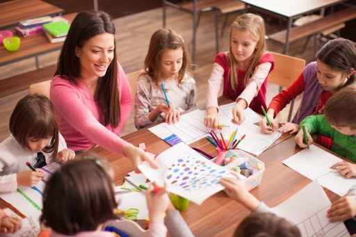 Kindergarden Teacher Job : Salary 15000