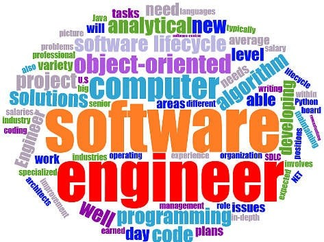 Hiring Android Device Driver Engineer : Salary 20000