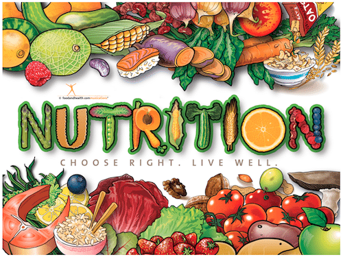 Nutritionist Post Vacancy : Sports Authority Of India Recruitment