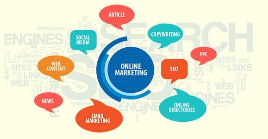Online Marketing Manager Job Direct Joining : Apply Soon